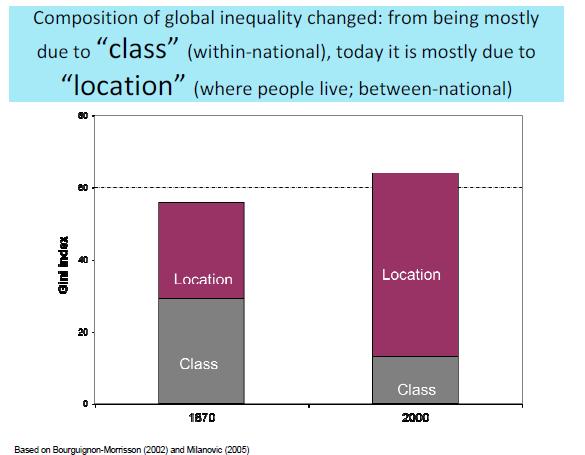 nationalisation versus globalization Translation is one part of localization internationalization is a pre-requisite of localization internationalization and localization are parts of globalization.