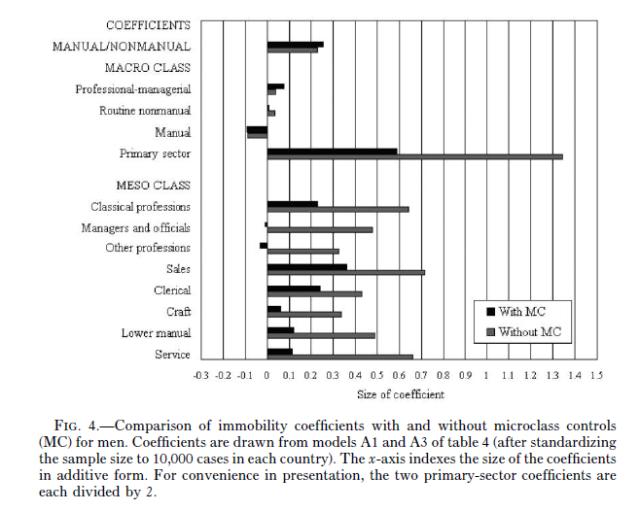Big classes vs microclasses